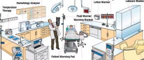 Mời đấu thầu Máy thận nhân tạo và Máy siêu âm 4D chuyên khoa tim mạch