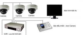 Kho bạc Nhà nước Sơn La mời thầu Mua sắm, lắp đặt hệ thống Camera quan sát